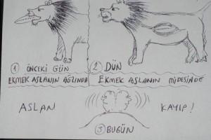 ekmek_aslanin_agzinda_1245085